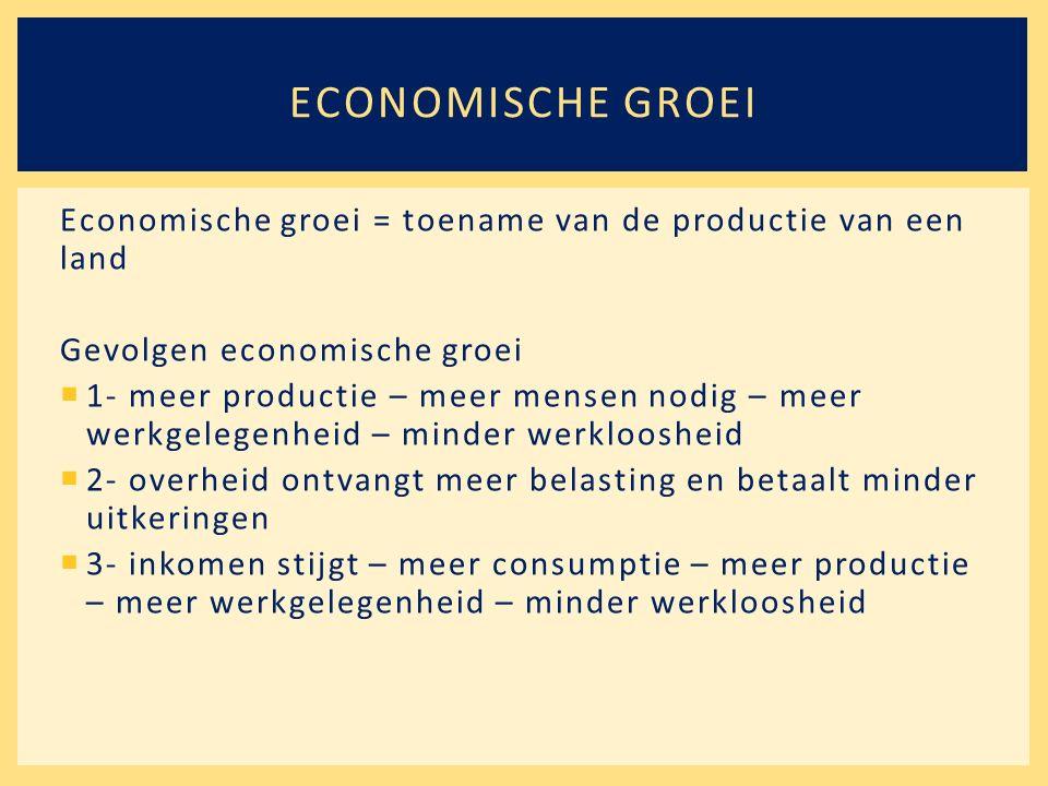 Economische groei = toename van de productie van een land Gevolgen economische groei  1- meer productie – meer mensen nodig – meer werkgelegenheid – minder werkloosheid  2- overheid ontvangt meer belasting en betaalt minder uitkeringen  3- inkomen stijgt – meer consumptie – meer productie – meer werkgelegenheid – minder werkloosheid ECONOMISCHE GROEI