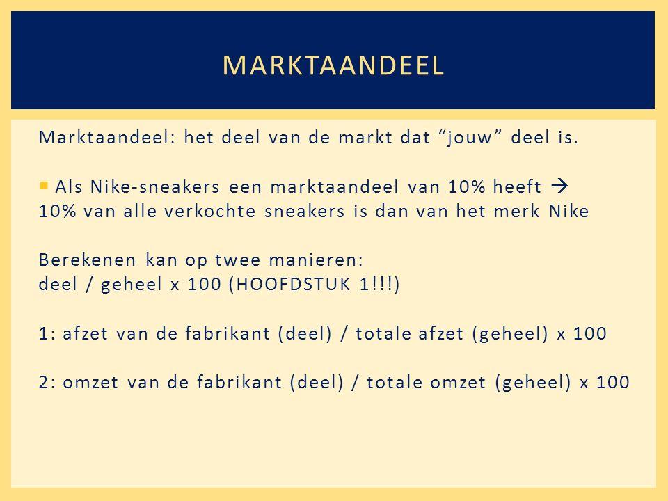 """Marktaandeel: het deel van de markt dat """"jouw"""" deel is.  Als Nike-sneakers een marktaandeel van 10% heeft  10% van alle verkochte sneakers is dan va"""