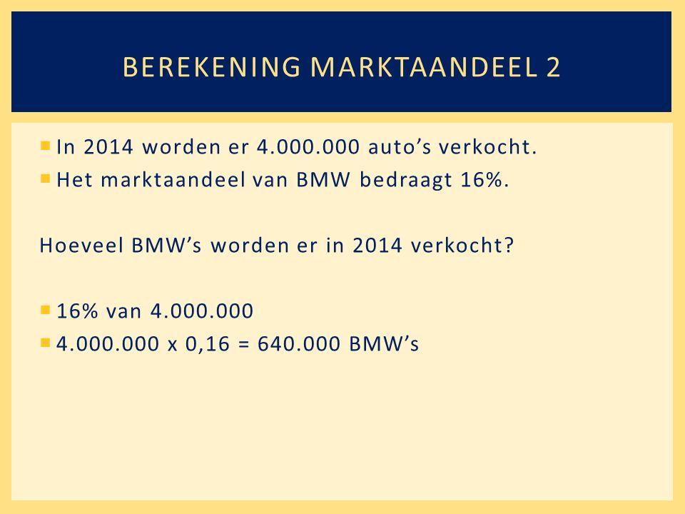  In 2014 worden er 4.000.000 auto's verkocht.  Het marktaandeel van BMW bedraagt 16%. Hoeveel BMW's worden er in 2014 verkocht?  16% van 4.000.000