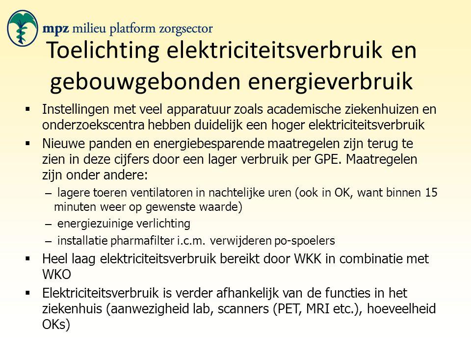 Toelichting elektriciteitsverbruik en gebouwgebonden energieverbruik  Instellingen met veel apparatuur zoals academische ziekenhuizen en onderzoeksce