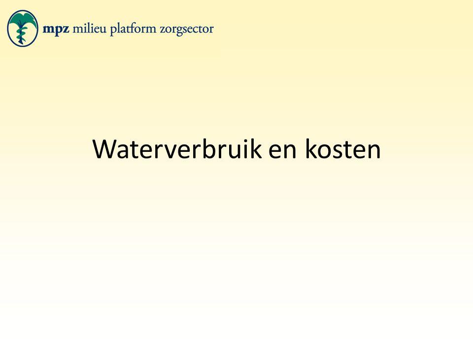 Waterverbruik en kosten