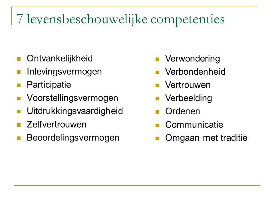 7 levensbeschouwelijke competenties Ontvankelijkheid Inlevingsvermogen Participatie Voorstellingsvermogen Uitdrukkingsvaardigheid Zelfvertrouwen Beoor