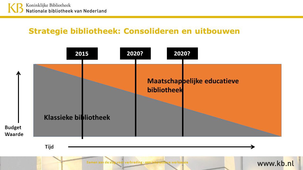 Strategie bibliotheek: Consolideren en uitbouwen Budget Waarde Tijd Klassieke bibliotheek Maatschappelijke educatieve bibliotheek 2015 2020? Samen aan