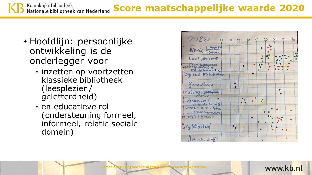Score maatschappelijke waarde 2020 Samen aan de slag voor verbreding - een interactieve werksessie Hoofdlijn: persoonlijke ontwikkeling is de onderleg