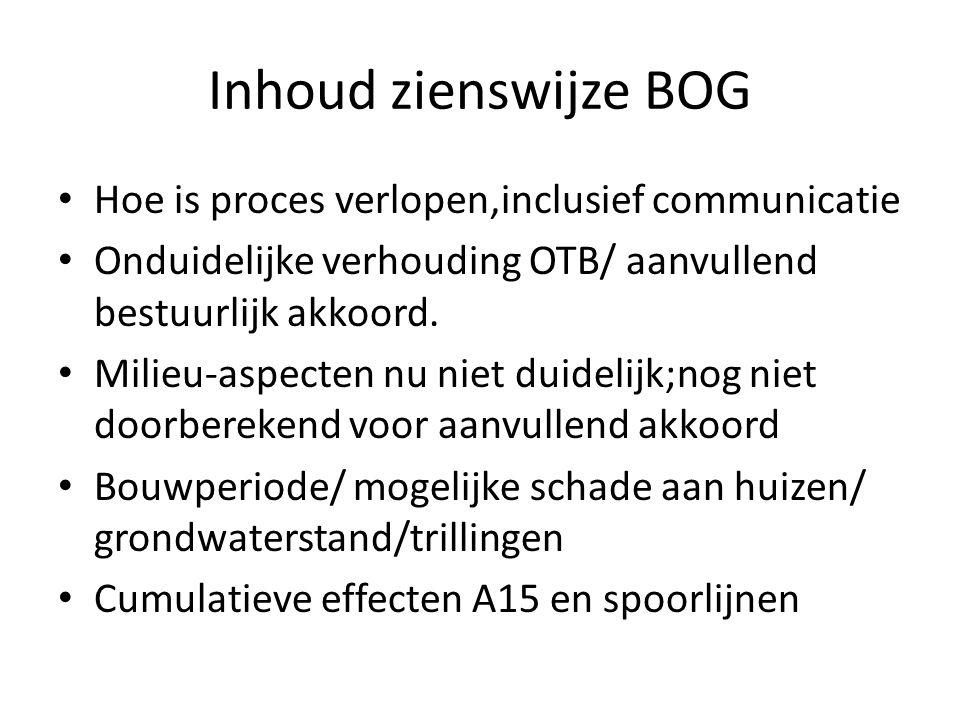 Inhoud zienswijze BOG Hoe is proces verlopen,inclusief communicatie Onduidelijke verhouding OTB/ aanvullend bestuurlijk akkoord.