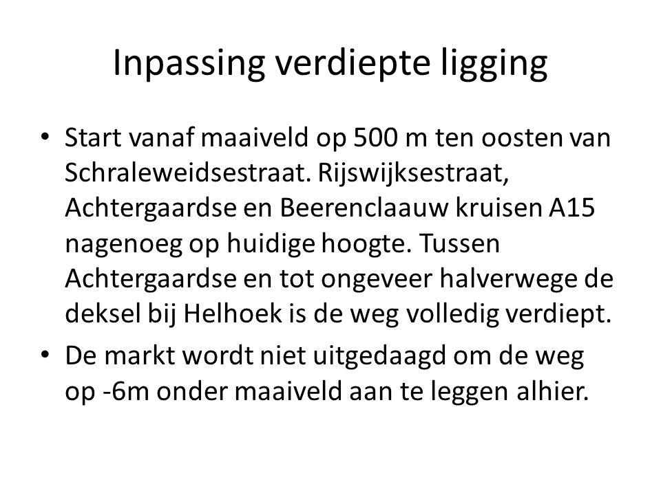 Inpassing verdiepte ligging Start vanaf maaiveld op 500 m ten oosten van Schraleweidsestraat.