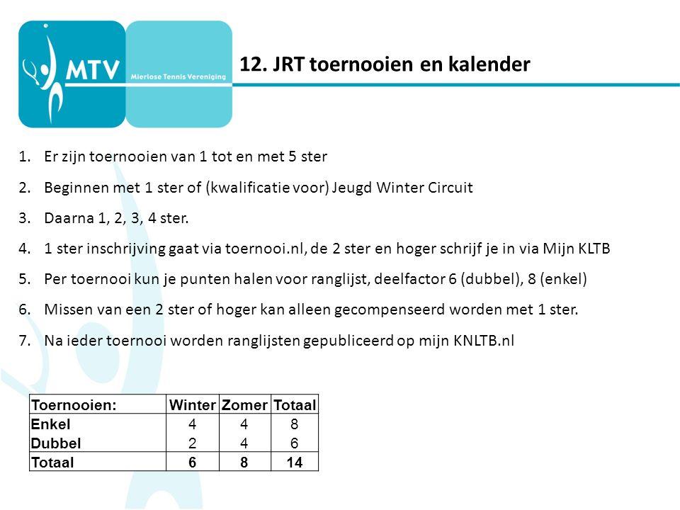 12. JRT toernooien en kalender Toernooien:WinterZomerTotaal Enkel448 Dubbel246 Totaal6814 1.Er zijn toernooien van 1 tot en met 5 ster 2.Beginnen met