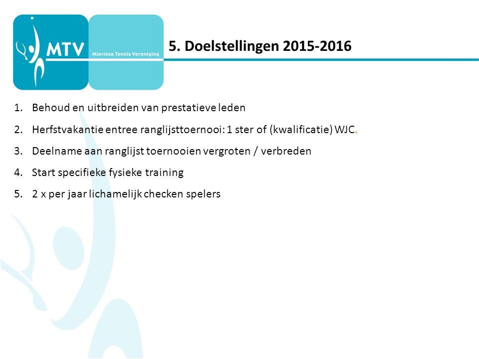 5. Doelstellingen 2015-2016 1.Behoud en uitbreiden van prestatieve leden 2.Herfstvakantie entree ranglijsttoernooi: 1 ster of (kwalificatie) WJC. 3.De