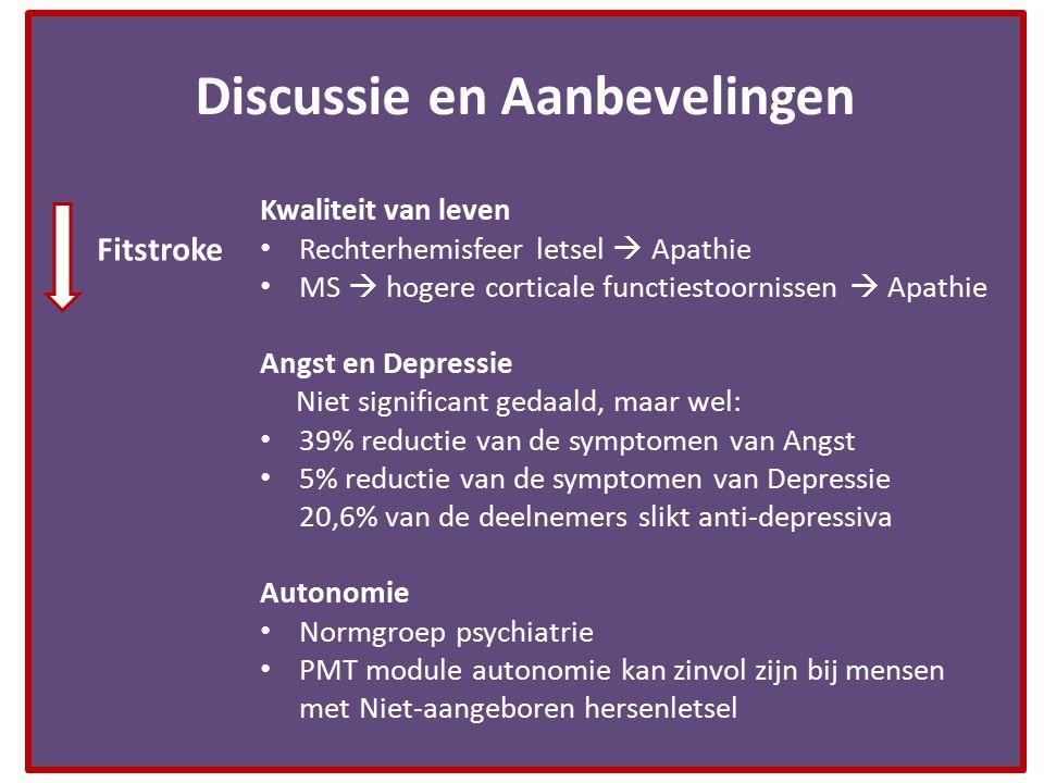 Discussie en Aanbevelingen Kwaliteit van leven Rechterhemisfeer letsel  Apathie MS  hogere corticale functiestoornissen  Apathie Angst en Depressie