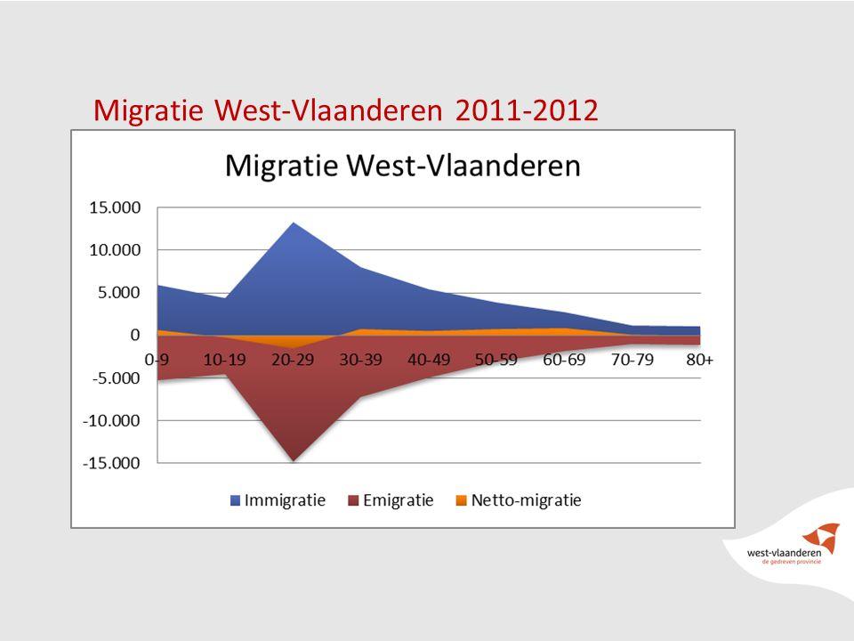 15 Migratie West-Vlaanderen 2011-2012