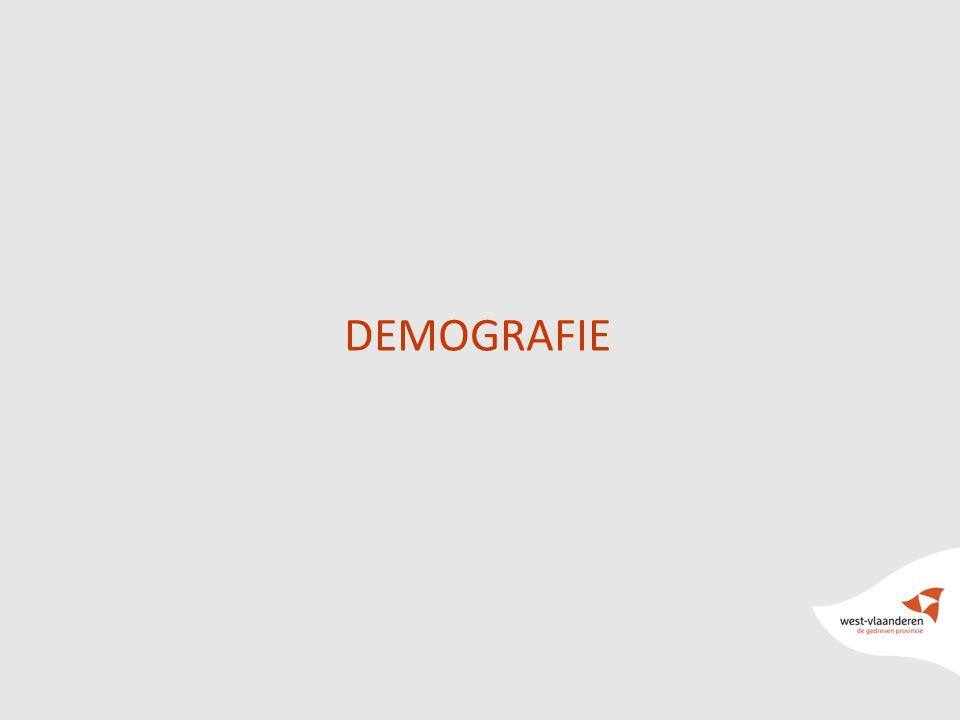9 DEMOGRAFIE