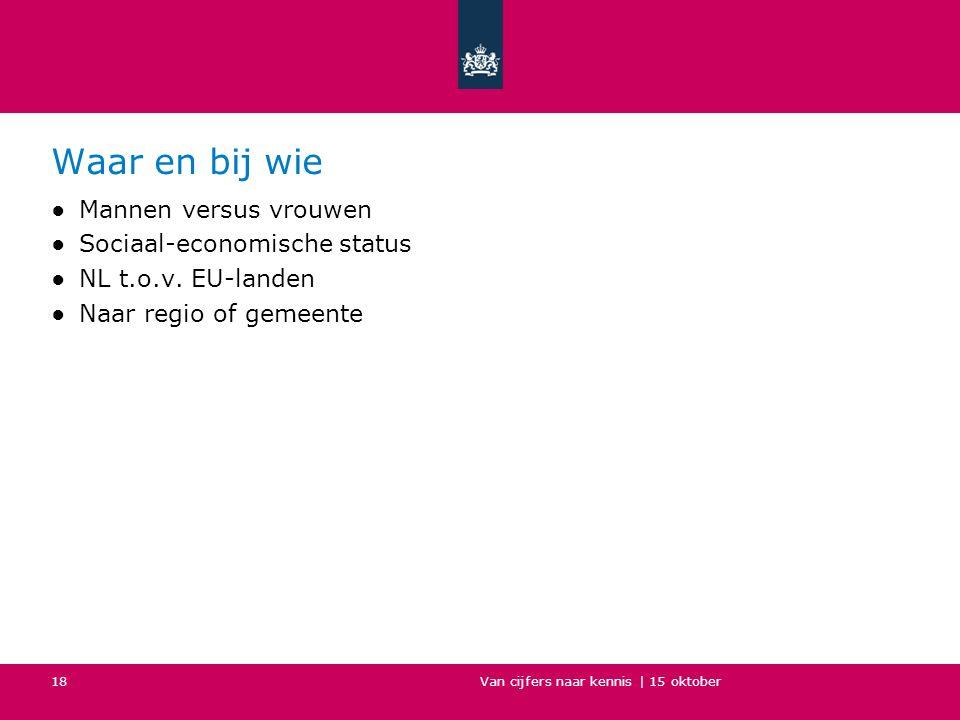 Waar en bij wie ●Mannen versus vrouwen ●Sociaal-economische status ●NL t.o.v. EU-landen ●Naar regio of gemeente Van cijfers naar kennis | 15 oktober 1