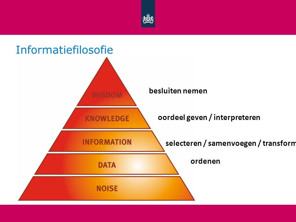 Informatiefilosofie besluiten nemen oordeel geven / interpreteren selecteren / samenvoegen / transformeren ordenen