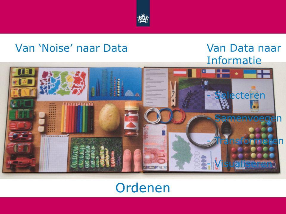 Van 'Noise' naar Data Ordenen Van Data naar Informatie - Selecteren - Samenvoegen - Transformeren - Visualiseren