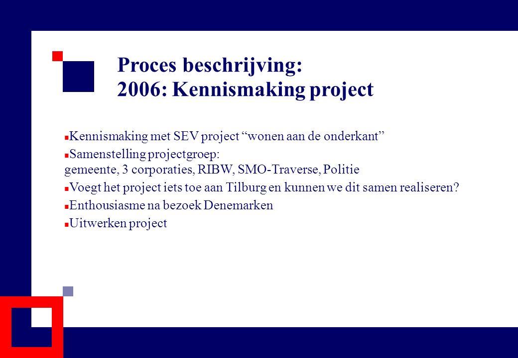 """Proces beschrijving: 2006: Kennismaking project Kennismaking met SEV project """"wonen aan de onderkant"""" Samenstelling projectgroep: gemeente, 3 corporat"""