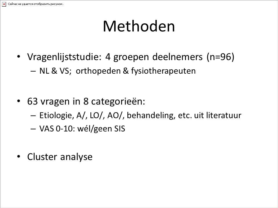 Methoden Vragenlijststudie: 4 groepen deelnemers (n=96) – NL & VS; orthopeden & fysiotherapeuten 63 vragen in 8 categorieën: – Etiologie, A/, LO/, AO/