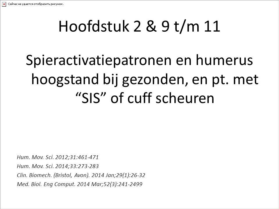 """Hoofdstuk 2 & 9 t/m 11 Spieractivatiepatronen en humerus hoogstand bij gezonden, en pt. met """"SIS"""" of cuff scheuren Hum. Mov. Sci. 2012;31:461-471 Hum."""