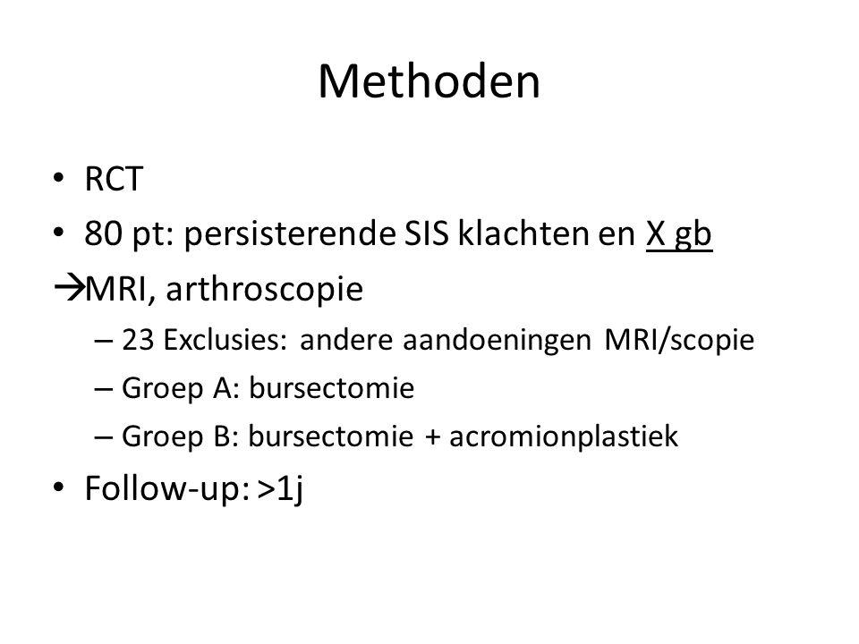Methoden RCT 80 pt: persisterende SIS klachten en X gb  MRI, arthroscopie – 23 Exclusies: andere aandoeningen MRI/scopie – Groep A: bursectomie – Gro