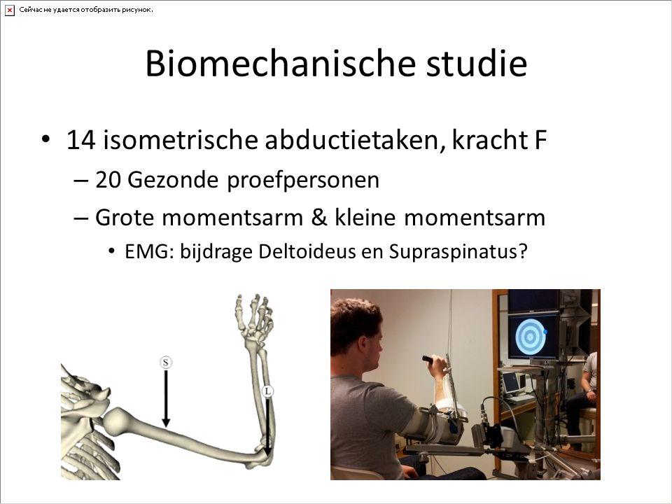 Biomechanische studie 14 isometrische abductietaken, kracht F – 20 Gezonde proefpersonen – Grote momentsarm & kleine momentsarm EMG: bijdrage Deltoide