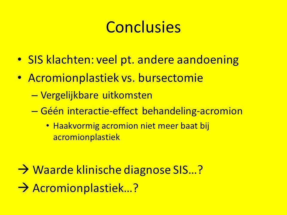 Conclusies SIS klachten: veel pt. andere aandoening Acromionplastiek vs. bursectomie – Vergelijkbare uitkomsten – Géén interactie-effect behandeling-a