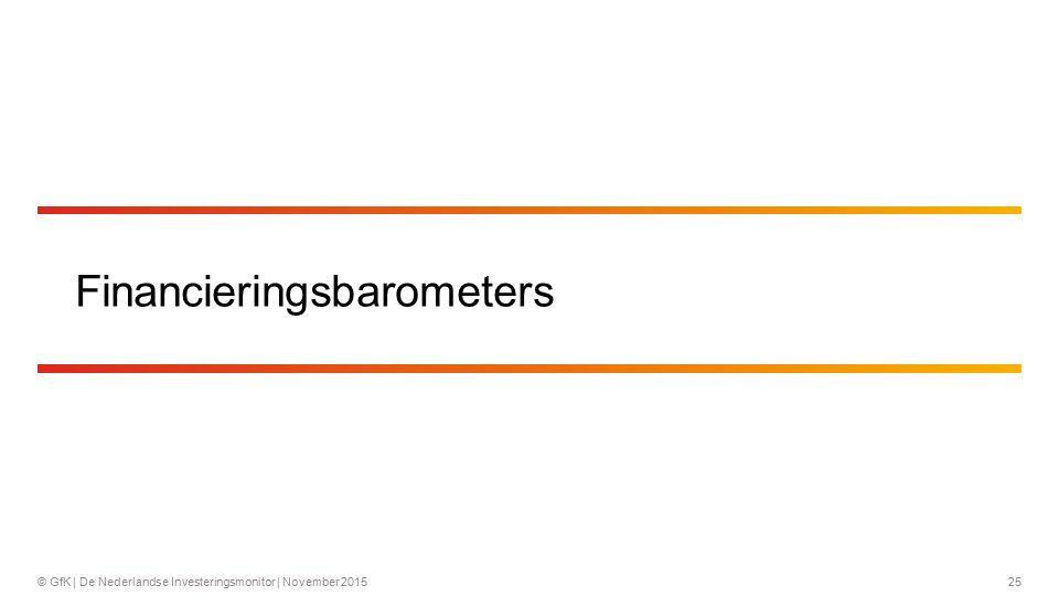 25© GfK | De Nederlandse Investeringsmonitor | November 2015 Financieringsbarometers