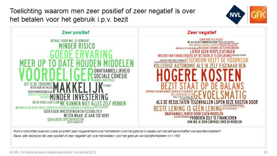 33© GfK | De Nederlandse Investeringsmonitor | November 2015 Toelichting waarom men zeer positief of zeer negatief is over het betalen voor het gebruik i.p.v.
