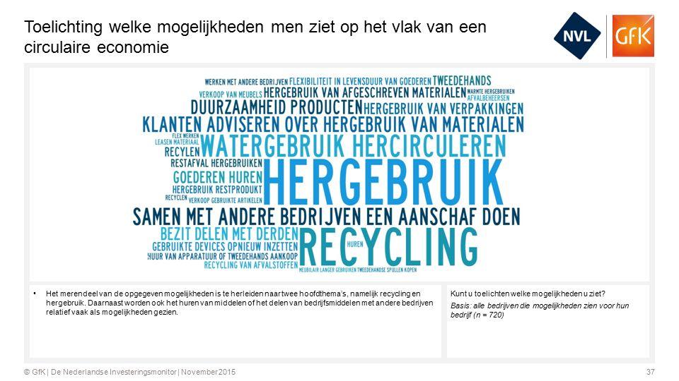37© GfK | De Nederlandse Investeringsmonitor | November 2015 Toelichting welke mogelijkheden men ziet op het vlak van een circulaire economie Kunt u toelichten welke mogelijkheden u ziet.