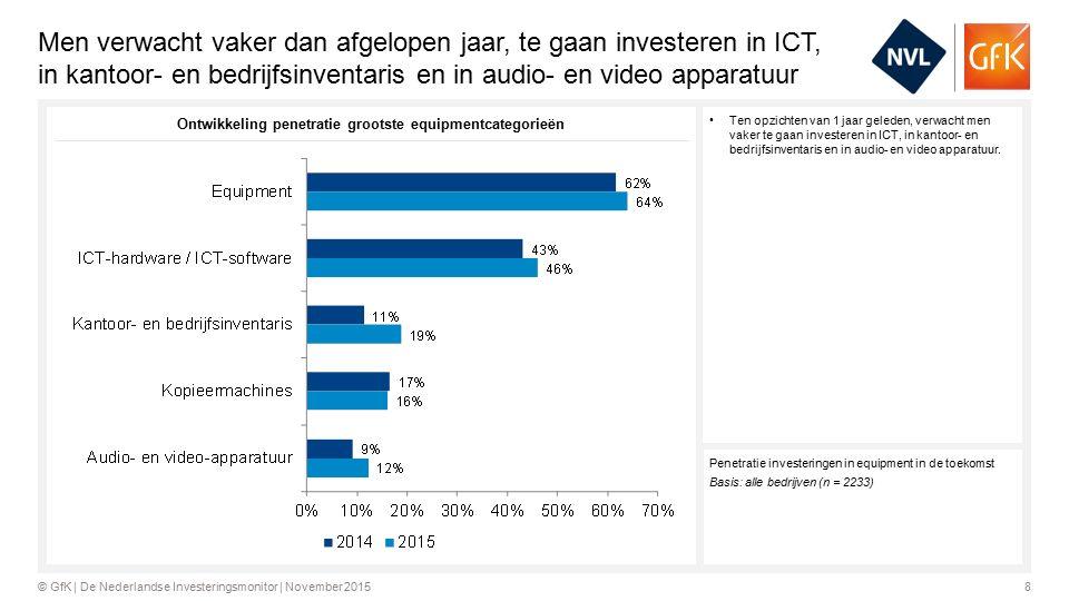 8© GfK | De Nederlandse Investeringsmonitor | November 2015 Men verwacht vaker dan afgelopen jaar, te gaan investeren in ICT, in kantoor- en bedrijfsinventaris en in audio- en video apparatuur Ten opzichten van 1 jaar geleden, verwacht men vaker te gaan investeren in ICT, in kantoor- en bedrijfsinventaris en in audio- en video apparatuur.