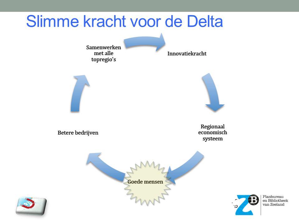 Slimme kracht voor de Delta