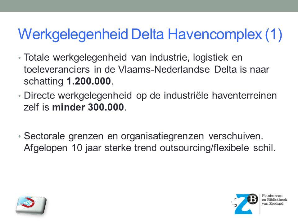 Werkgelegenheid Delta Havencomplex (1) Totale werkgelegenheid van industrie, logistiek en toeleveranciers in de Vlaams-Nederlandse Delta is naar schatting 1.200.000.