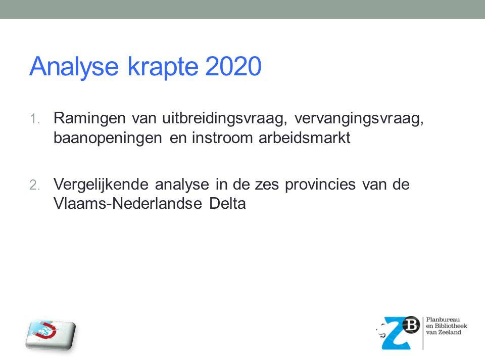 Analyse krapte 2020 1.