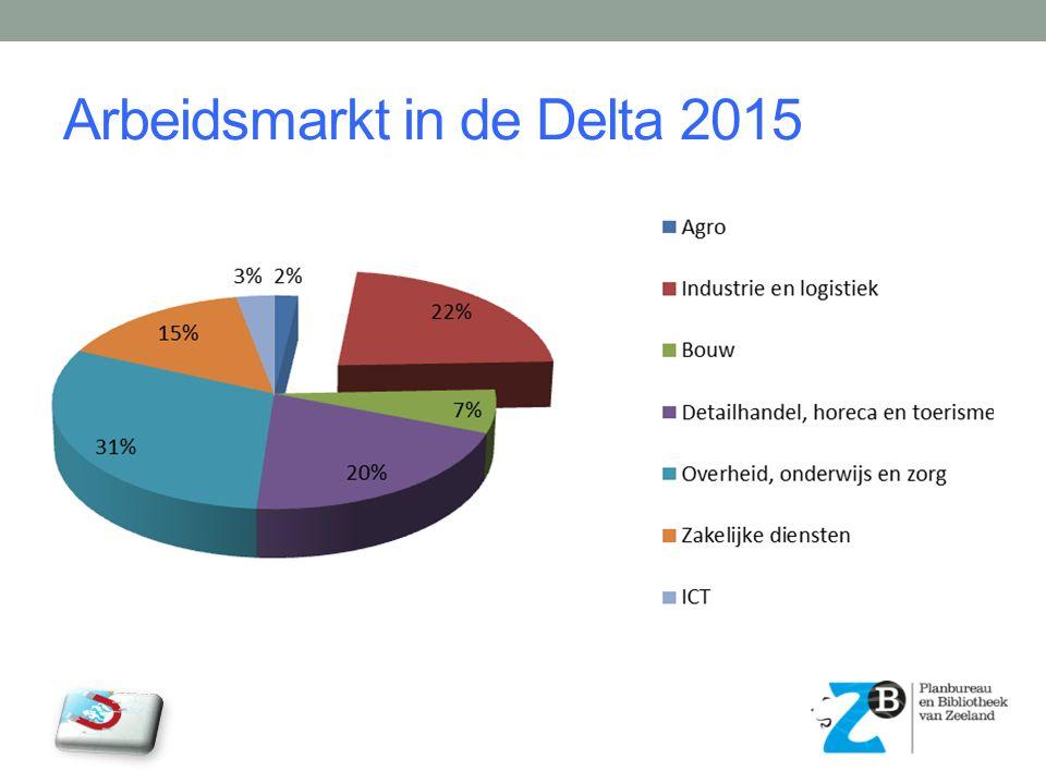 Arbeidsmarkt in de Delta 2015