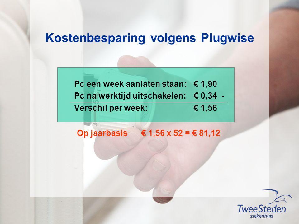 Kostenbesparing volgens Plugwise Pc een week aanlaten staan:€ 1,90 Pc na werktijd uitschakelen: € 0,34 - Verschil per week:€ 1,56 Op jaarbasis € 1,56 x 52 = € 81,12