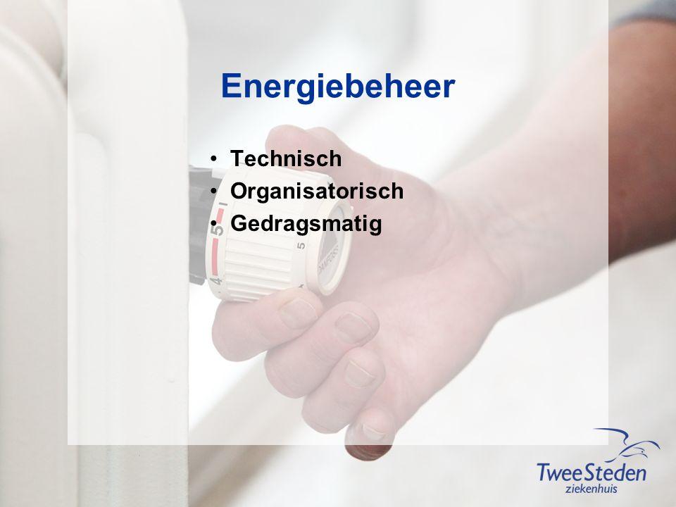 Energiebeheer Technisch Organisatorisch Gedragsmatig