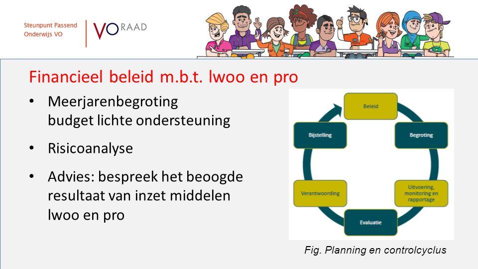 Financieel beleid m.b.t. lwoo en pro Fig. Planning en controlcyclus Meerjarenbegroting budget lichte ondersteuning Risicoanalyse Advies: bespreek het