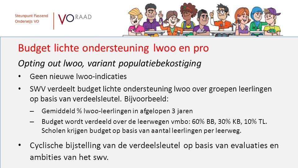 Budget lichte ondersteuning lwoo en pro Opting out lwoo, variant populatiebekostiging Geen nieuwe lwoo-indicaties SWV verdeelt budget lichte ondersteuning lwoo over groepen leerlingen op basis van verdeelsleutel.