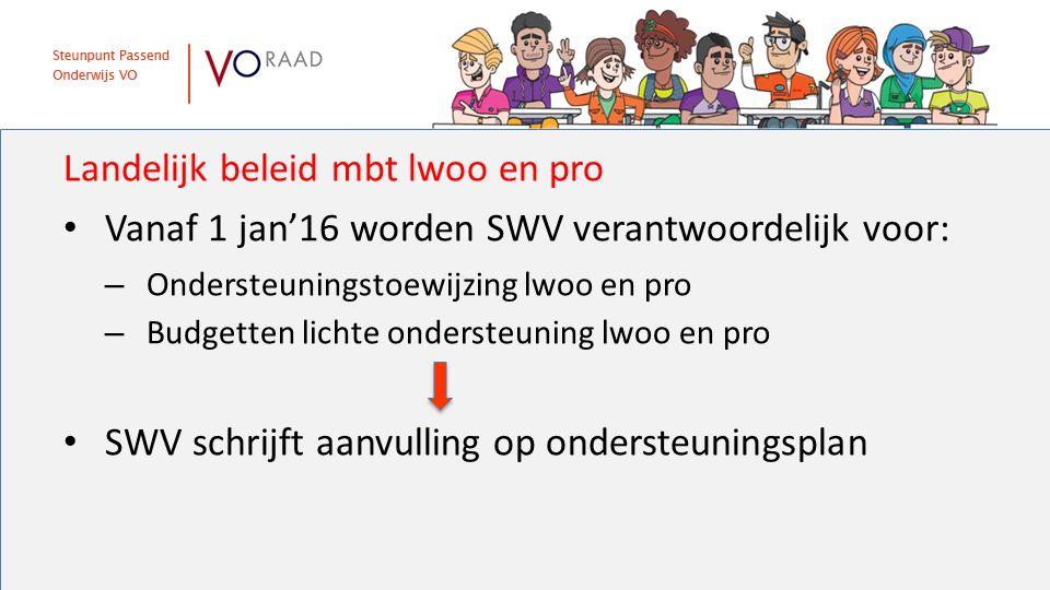 Landelijk beleid mbt lwoo en pro Vanaf 1 jan'16 worden SWV verantwoordelijk voor: – Ondersteuningstoewijzing lwoo en pro – Budgetten lichte ondersteuning lwoo en pro SWV schrijft aanvulling op ondersteuningsplan
