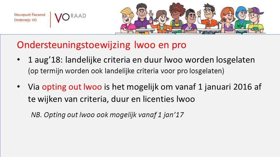 Budget lichte ondersteuning lwoo en pro Opting out lwoo, variant populatiebekostiging: – geen nieuwe leerlingen met lwoo-indicatie, echter komende 4 jaren nog oude leerlingen met lwoo-indicatie.
