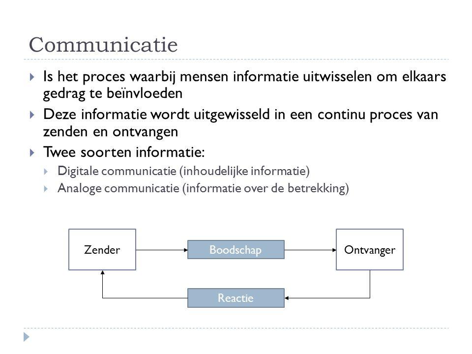 Communicatie  Is het proces waarbij mensen informatie uitwisselen om elkaars gedrag te beïnvloeden  Deze informatie wordt uitgewisseld in een contin