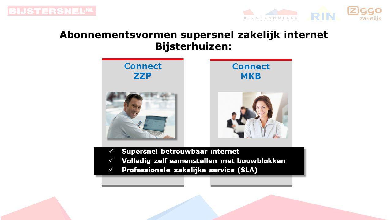 Regionaal Centre RC Wijk Centrum Groepversterker GV 200 aansl.