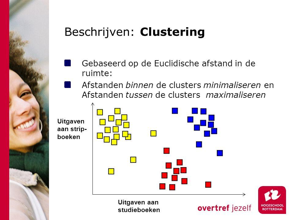 Beschrijven: Clustering Gebaseerd op de Euclidische afstand in de ruimte: Afstanden binnen de clusters minimaliseren en Afstanden tussen de clusters maximaliseren Uitgaven aan strip- boeken Uitgaven aan studieboeken