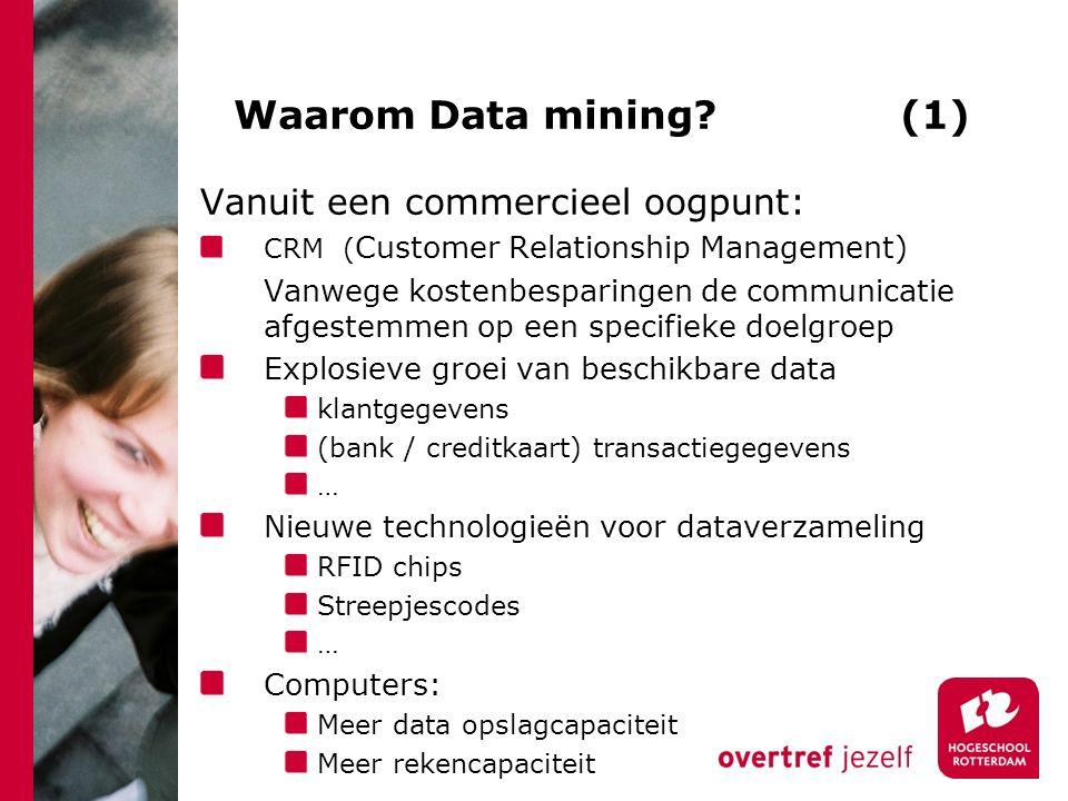 Waarom Data mining.