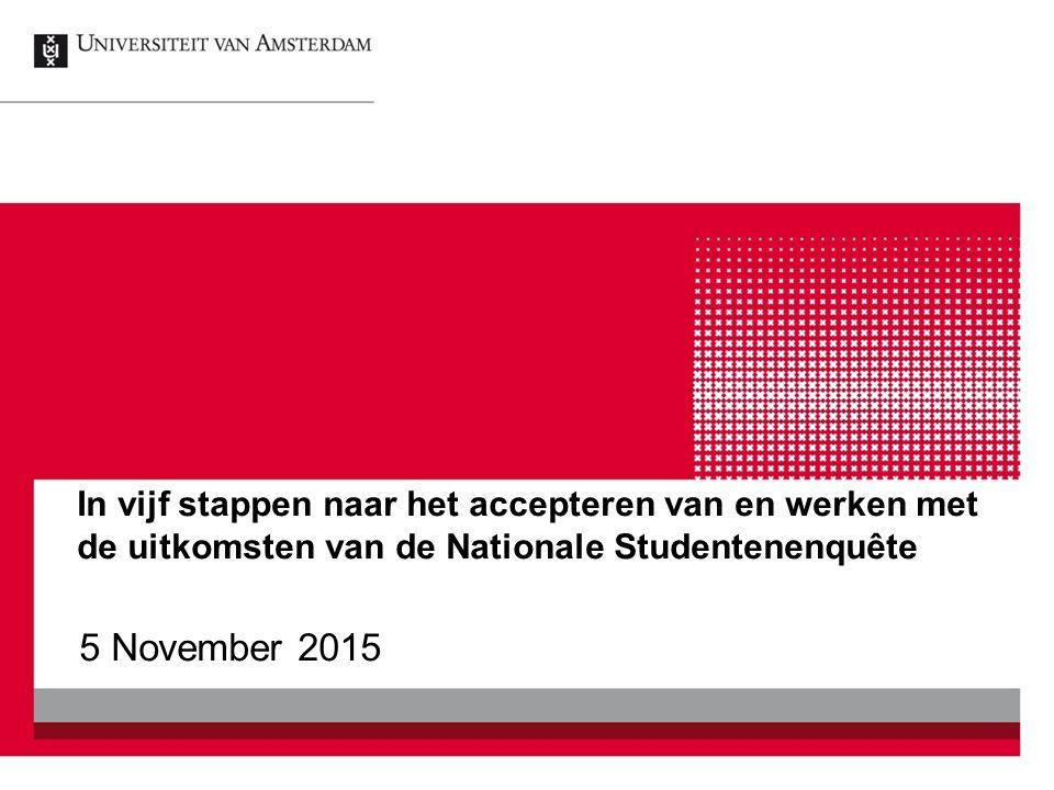 In vijf stappen naar het accepteren van en werken met de uitkomsten van de Nationale Studentenenquête 5 November 2015