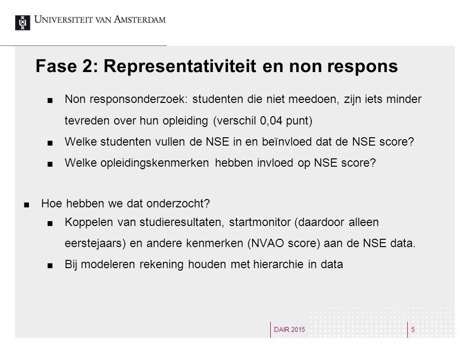 Fase 2: Representativiteit en non respons Non responsonderzoek: studenten die niet meedoen, zijn iets minder tevreden over hun opleiding (verschil 0,04 punt) Welke studenten vullen de NSE in en beïnvloed dat de NSE score.