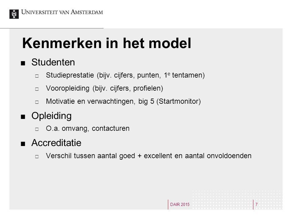 Kenmerken in het model Studenten  Studieprestatie (bijv.