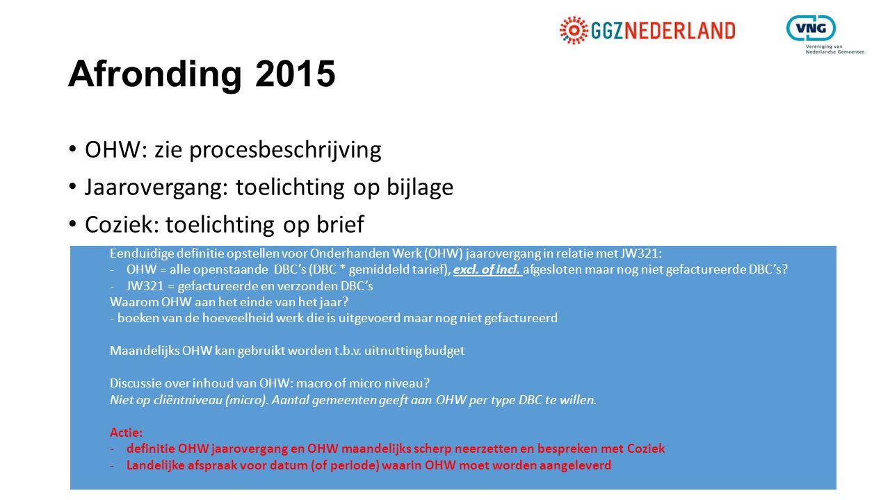 Afronding 2015 OHW: zie procesbeschrijving Jaarovergang: toelichting op bijlage Coziek: toelichting op brief Eenduidige definitie opstellen voor Onder