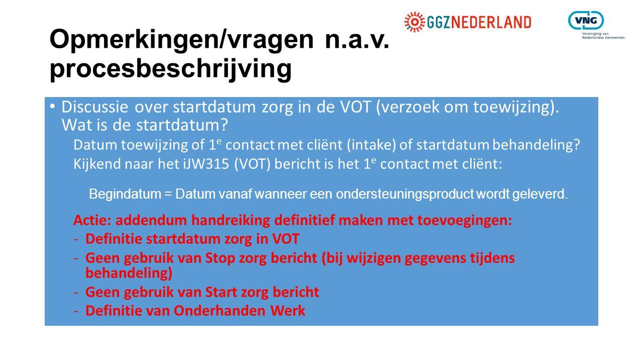 Opmerkingen/vragen n.a.v. procesbeschrijving Discussie over startdatum zorg in de VOT (verzoek om toewijzing). Wat is de startdatum? Datum toewijzing