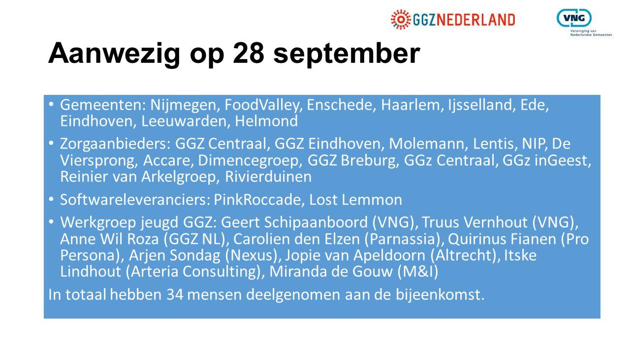 Aanwezig op 28 september Gemeenten: Nijmegen, FoodValley, Enschede, Haarlem, Ijsselland, Ede, Eindhoven, Leeuwarden, Helmond Zorgaanbieders: GGZ Centr