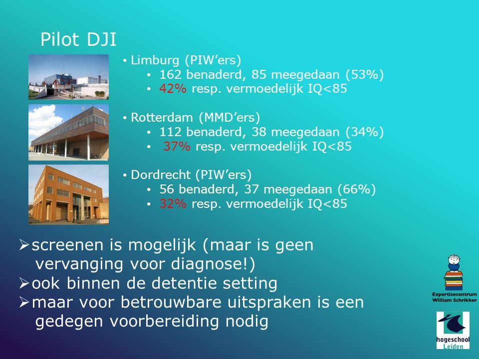 Pilot DJI Limburg (PIW'ers) 162 benaderd, 85 meegedaan (53%) 42% resp. vermoedelijk IQ<85 Rotterdam (MMD'ers) 112 benaderd, 38 meegedaan (34%) 37% res