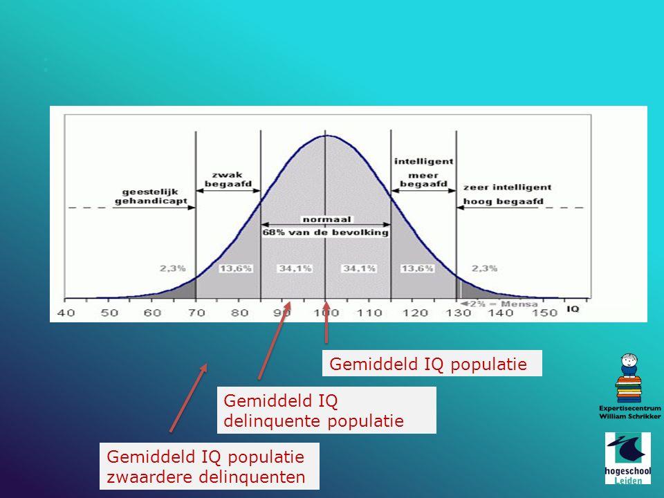 : Gemiddeld IQ populatie Gemiddeld IQ delinquente populatie Gemiddeld IQ populatie zwaardere delinquenten